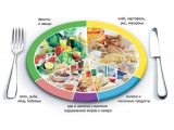Загородный клуб Усадьба - иконка «питание» в Ковернино